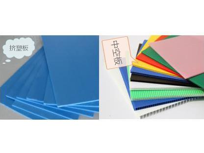 三鼎包装中空板与其他厂商的挤塑板有什么区别呢?